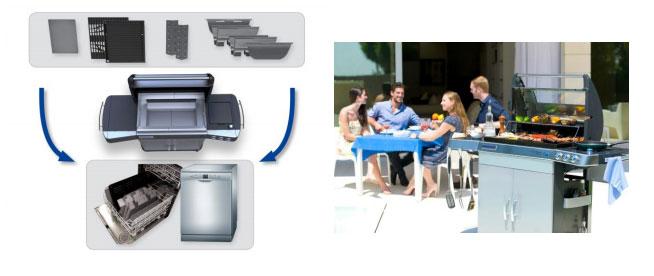 grill-campingaz-abwaschmaschinegrill-campingaz-abwaschmaschine